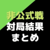 藤井聡太【非公式戦】対戦相手と対戦成績