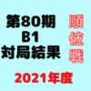 藤井聡太【順位戦】第80期B級1組※成績一覧と結果