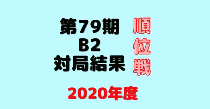 藤井聡太【順位戦】第79期B級2組※成績一覧と結果