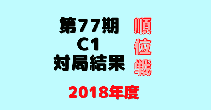 藤井聡太【順位戦】第77期C級1組※成績一覧と結果