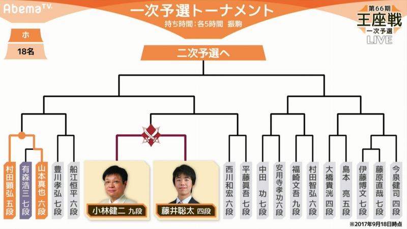 9月20日王座戦対局図