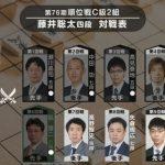 藤井聡太四段【順位戦】速報!11月2日VS脇謙二八段棋譜対局結果!