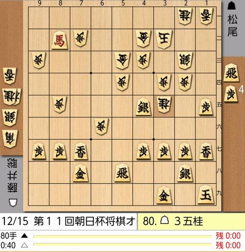 2017-12-15-80手目棋譜