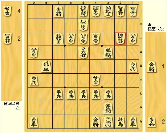 20171210-120手目棋譜