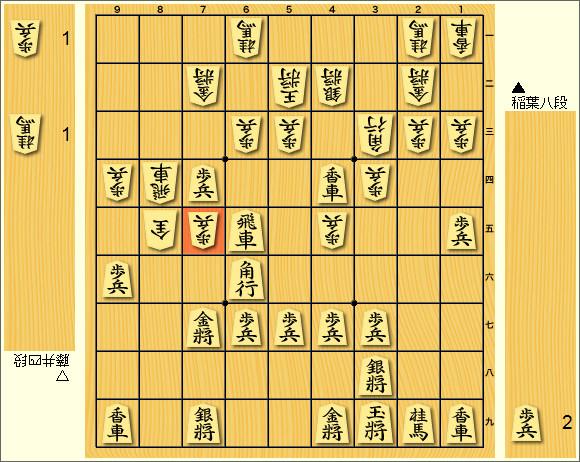 20171210-80手目棋譜