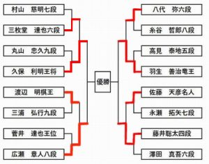 朝日杯トーナメントベスト4