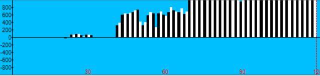 形勢グラフ