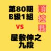 藤井聡太二冠vs屋敷伸之九段【第80期B1順位戦】(2021/6/13)成績・中継情報