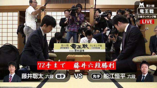 藤井聡太六段VS船江恒平六段【第31期竜王戦】(2018/5/18)速報!結果