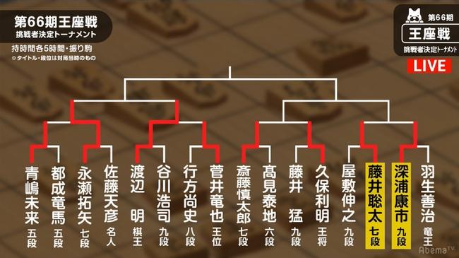 王座戦挑決トーナメント