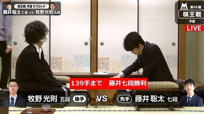 藤井聡太七段VS牧野光則五段【第45期棋王戦】速報!結果