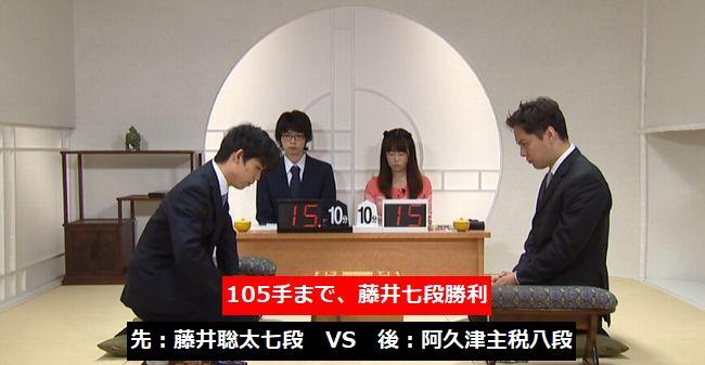 藤井聡太七段VS阿久津主税八段【第27期銀河戦】(2019/6/25)速報!結果