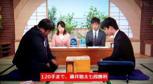 藤井聡太七段VS阪口悟六段【第69回NHK杯】(2019/8/11)速報!結果