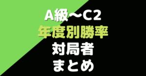 藤井聡太【戦績・勝率】クラス別(A級・B級・C級)・手番・棋戦・持ち時間別