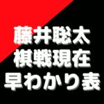 藤井聡太【現状】今現在の棋戦進捗状況【最新】過去状況もあります
