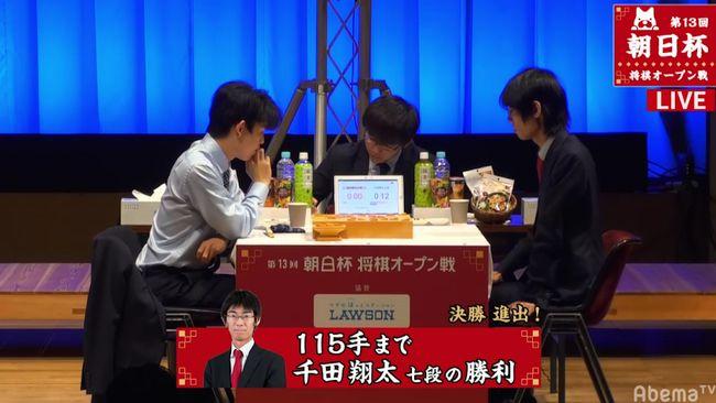 藤井聡太七段VS千田翔太七段※結果・速報【第13回朝日杯】(2020/2/11)