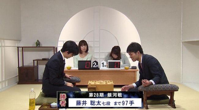 藤井聡太七段VS出口若武四段※結果【第28期銀河戦】(2020/3/3)