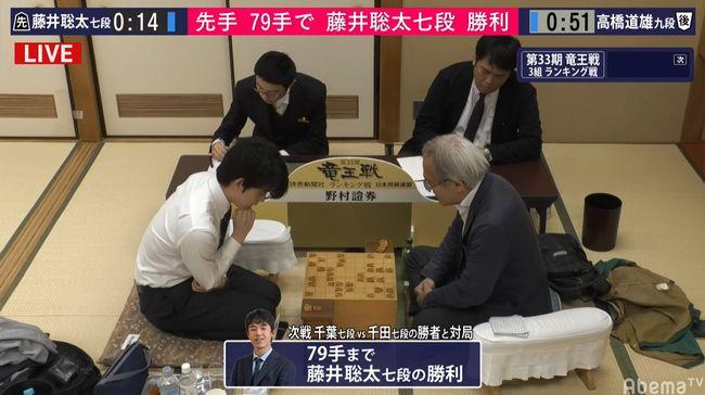 藤井聡太七段VS高橋道雄九段※速報・結果【第33期竜王戦】(2020/3/12)