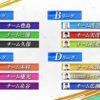 第3回Abemaトーナメントドラフト結果