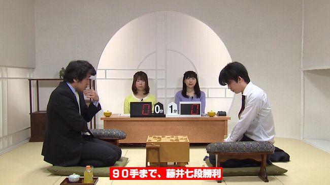 藤井聡太七段VS森内俊之九段※結果【第28期銀河戦】(2020/4/28)