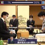 藤井聡太七段VS永瀬拓矢二冠※速報・結果【第91期棋聖戦】(2020/6/4)