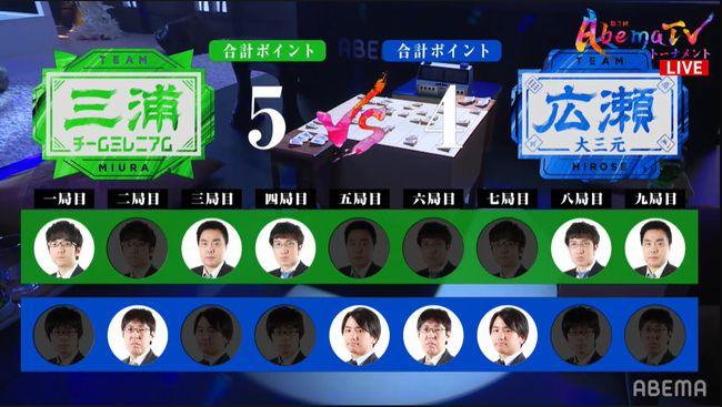 チーム三浦vsチーム広瀬