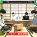 藤井聡太二冠VS豊島将之竜王※速報・結果【第41回JT杯】(2020/9/12)
