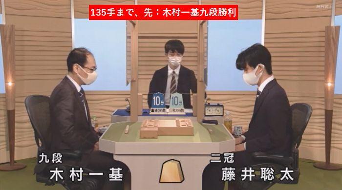 藤井聡太二冠vs木村一基九段 ※結果【第70回NHK杯】(2020/11/22)