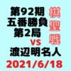 藤井聡太二冠vs渡辺明名人※結果【第92期棋聖戦第2局】(2021/6/18)