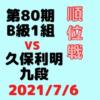藤井聡太二冠vs久保利明九段※結果【第80期B1順位戦】(2021/7/6)