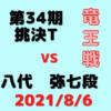 藤井聡太二冠vs八代弥七段※結果【第34期竜王戦挑決T】(2021/8/3)